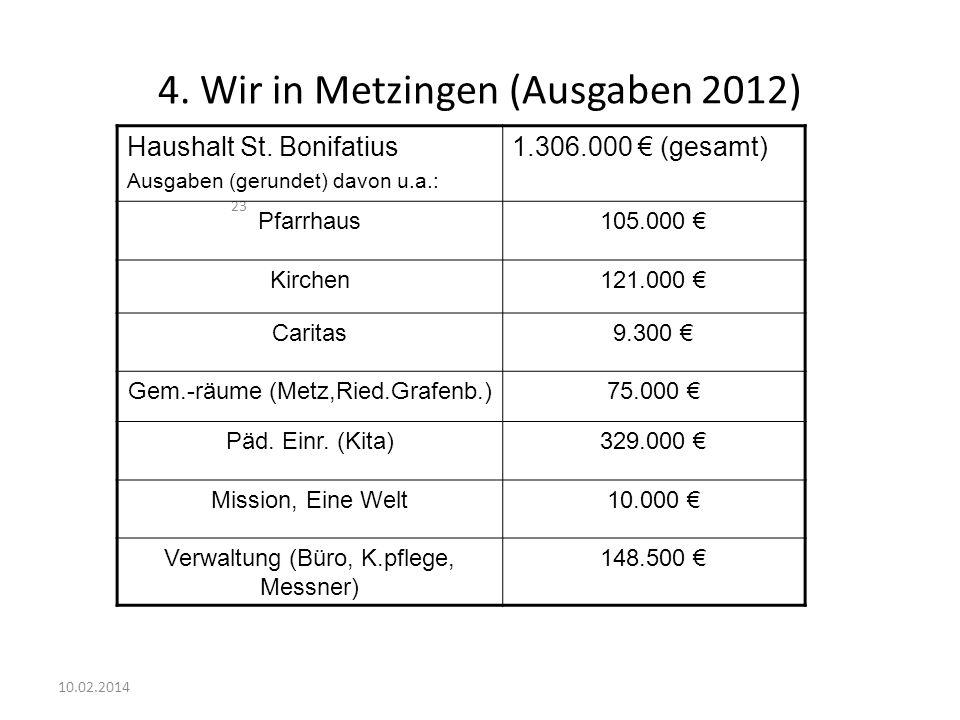 4. Wir in Metzingen (Ausgaben 2012)