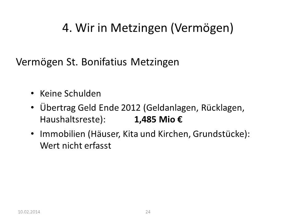 4. Wir in Metzingen (Vermögen)