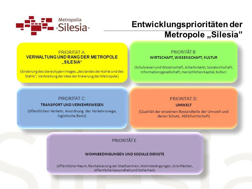 """Entwicklungsprioritäten der Metropole """"Silesia"""