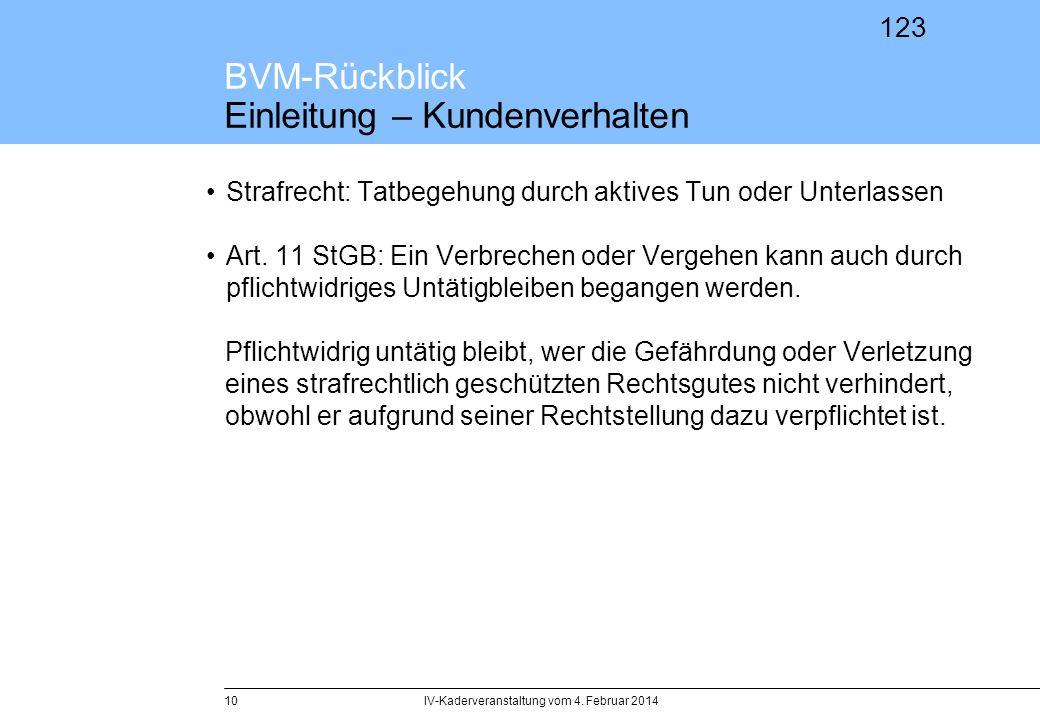BVM-Rückblick Einleitung – Kundenverhalten