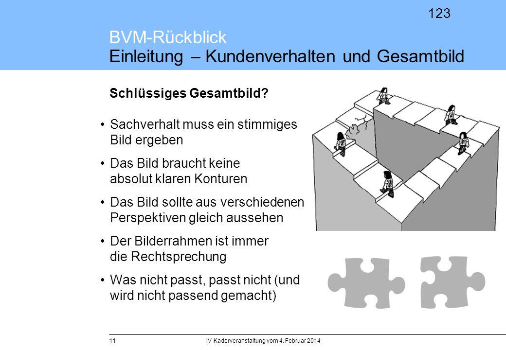 BVM-Rückblick Einleitung – Kundenverhalten und Gesamtbild