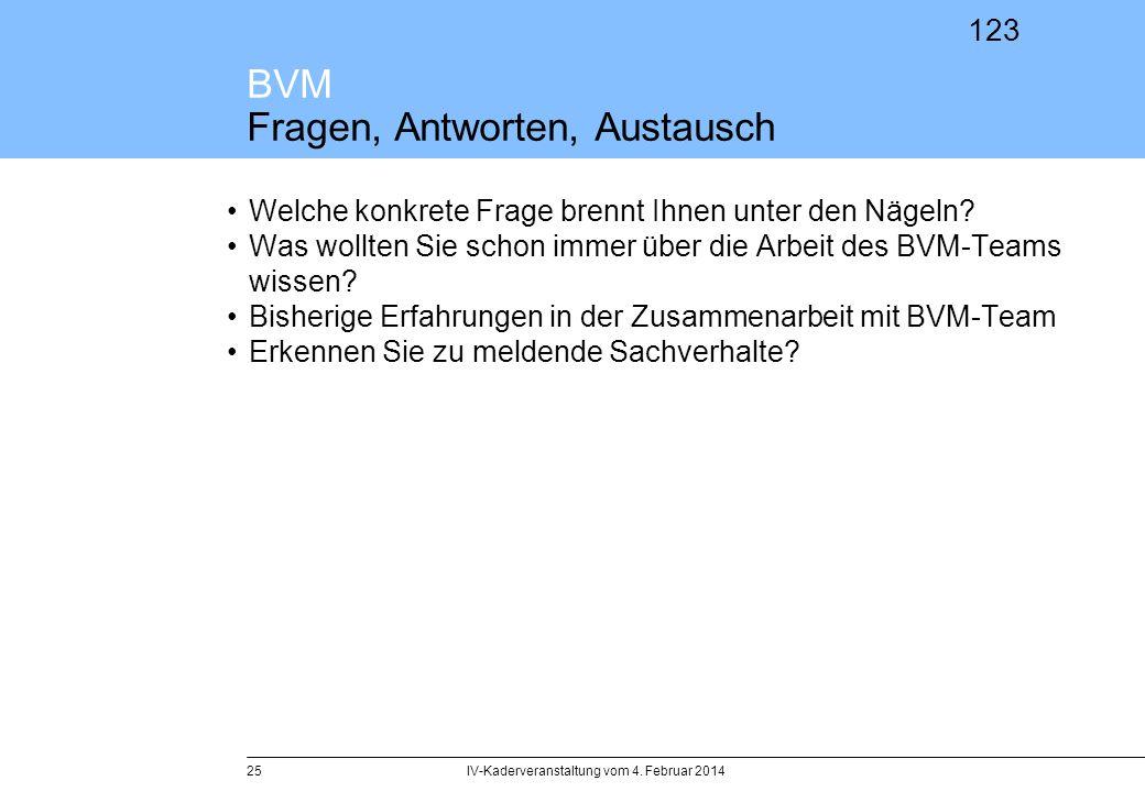 BVM Fragen, Antworten, Austausch