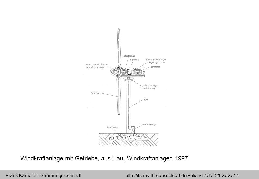 Windkraftanlage mit Getriebe, aus Hau, Windkraftanlagen 1997.