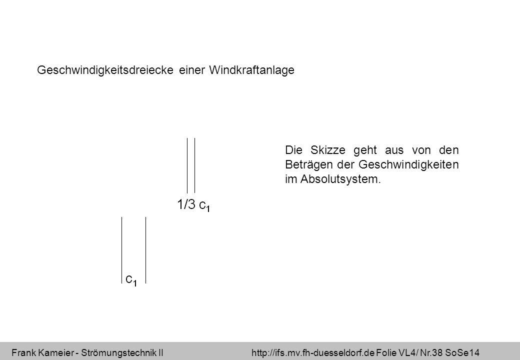 Geschwindigkeitsdreiecke einer Windkraftanlage