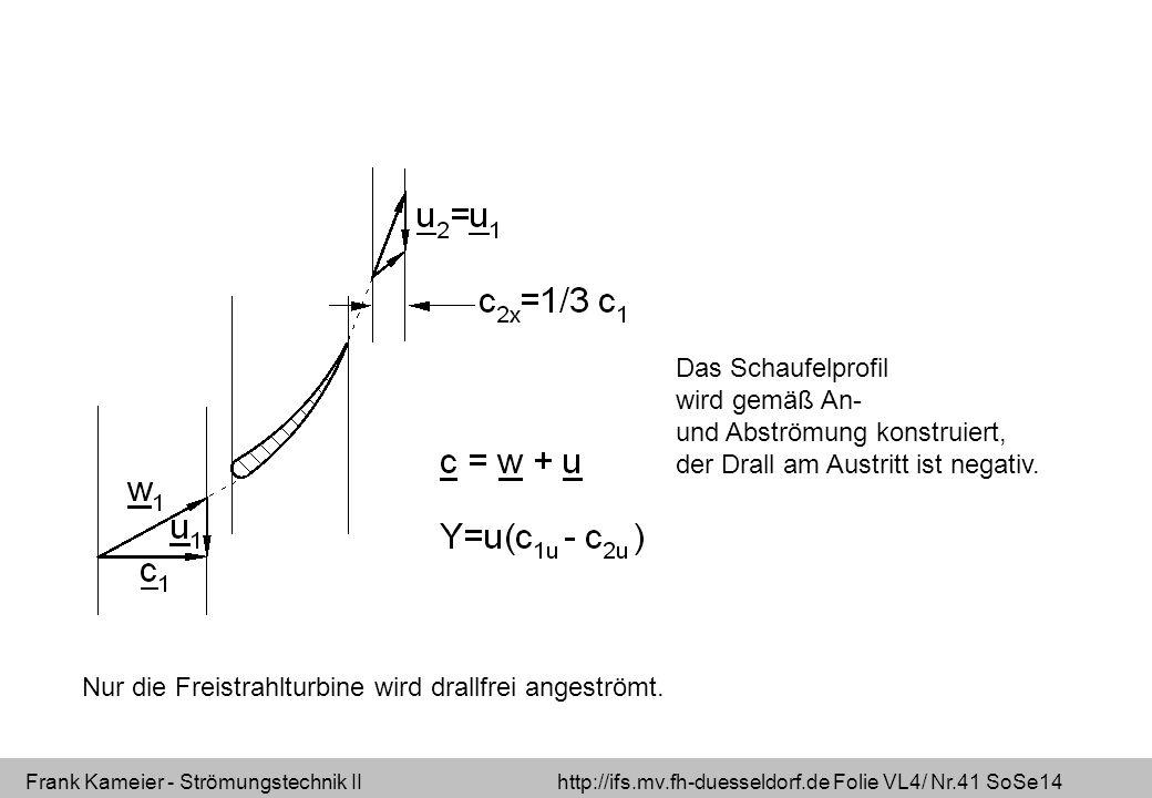 Das Schaufelprofil wird gemäß An- und Abströmung konstruiert, der Drall am Austritt ist negativ.