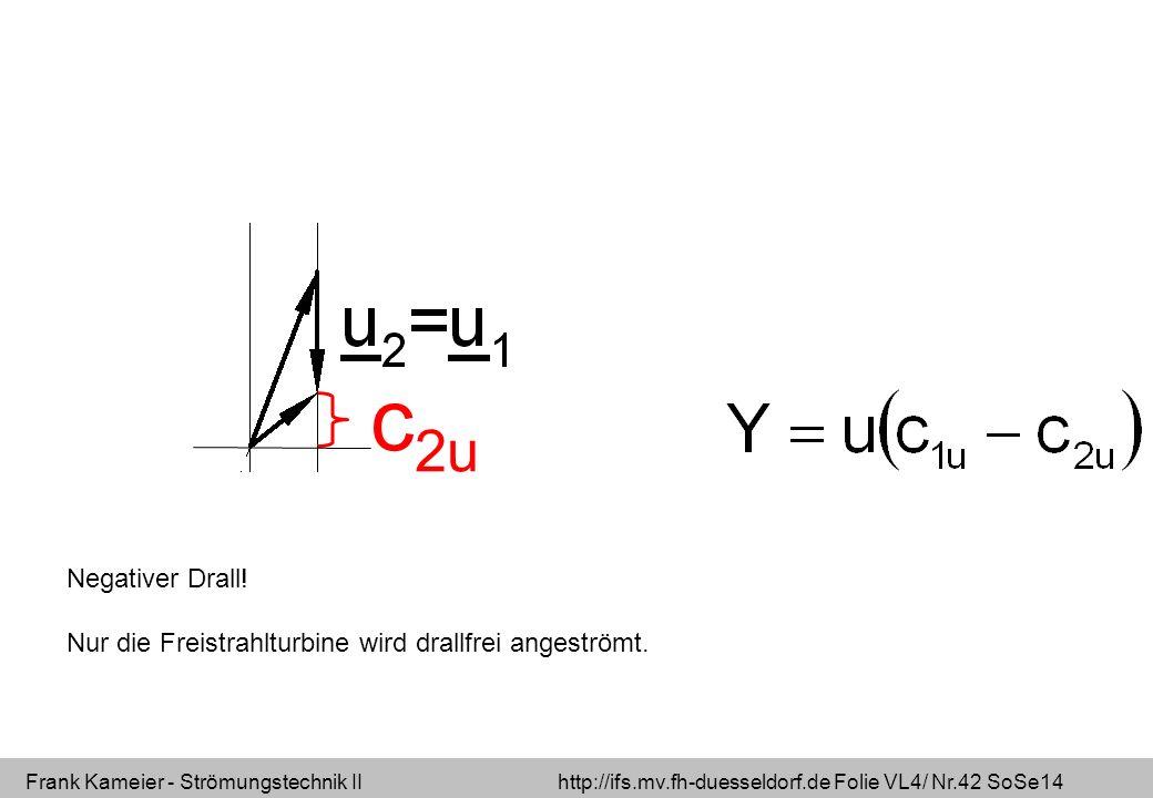 c2u Negativer Drall! Nur die Freistrahlturbine wird drallfrei angeströmt.