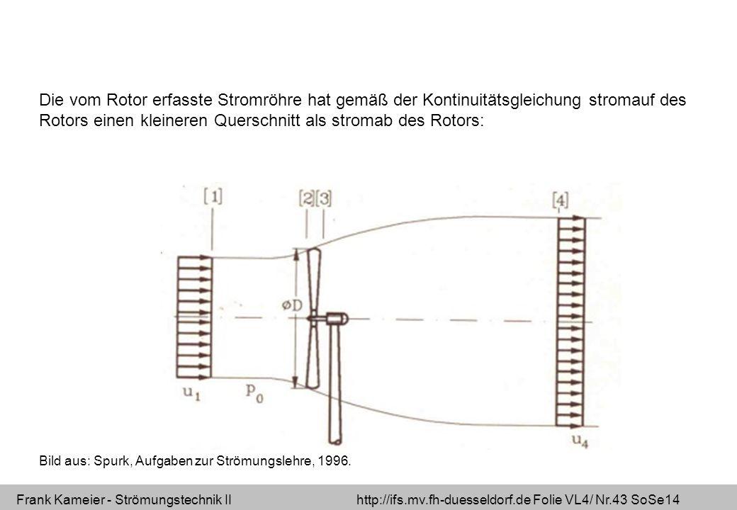Die vom Rotor erfasste Stromröhre hat gemäß der Kontinuitätsgleichung stromauf des Rotors einen kleineren Querschnitt als stromab des Rotors: