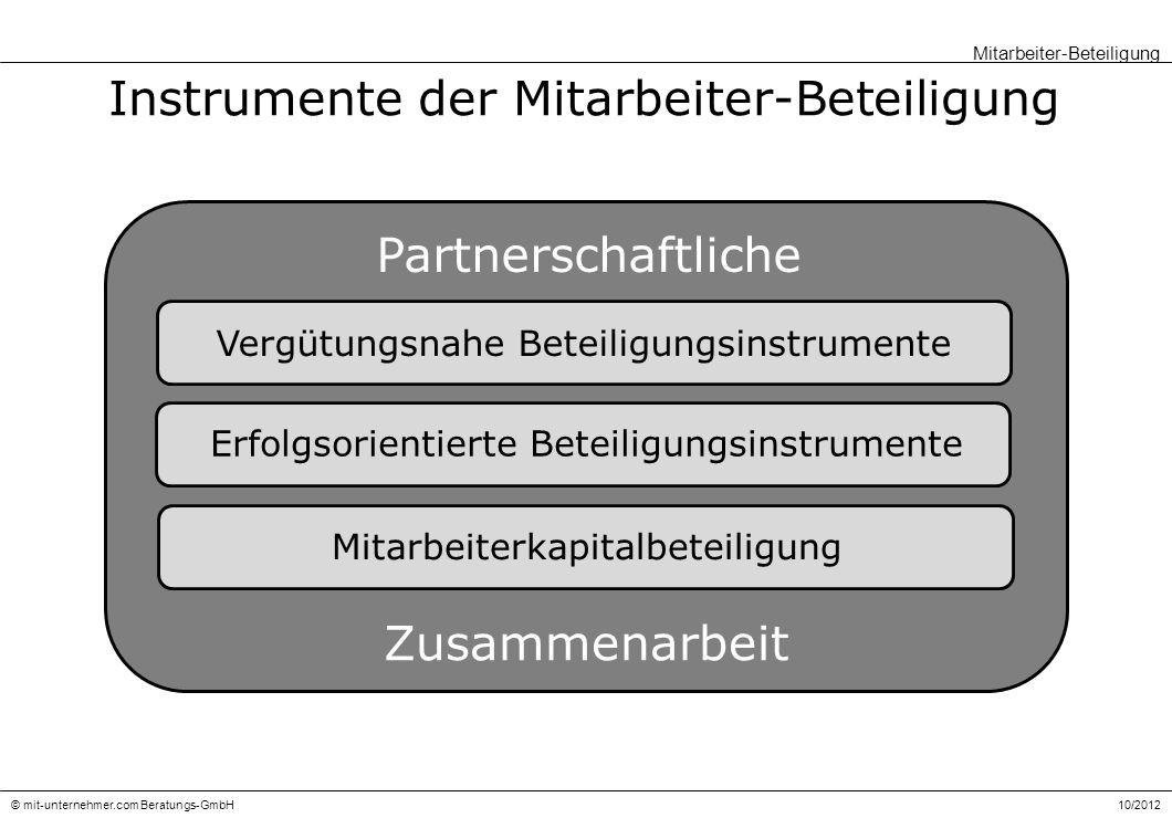 Instrumente der Mitarbeiter-Beteiligung