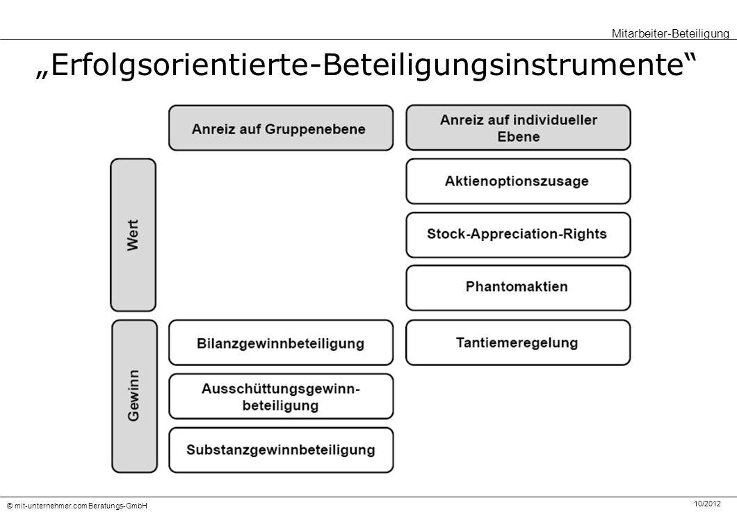 """""""Erfolgsorientierte-Beteiligungsinstrumente"""
