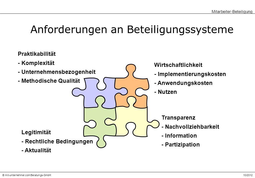 Anforderungen an Beteiligungssysteme