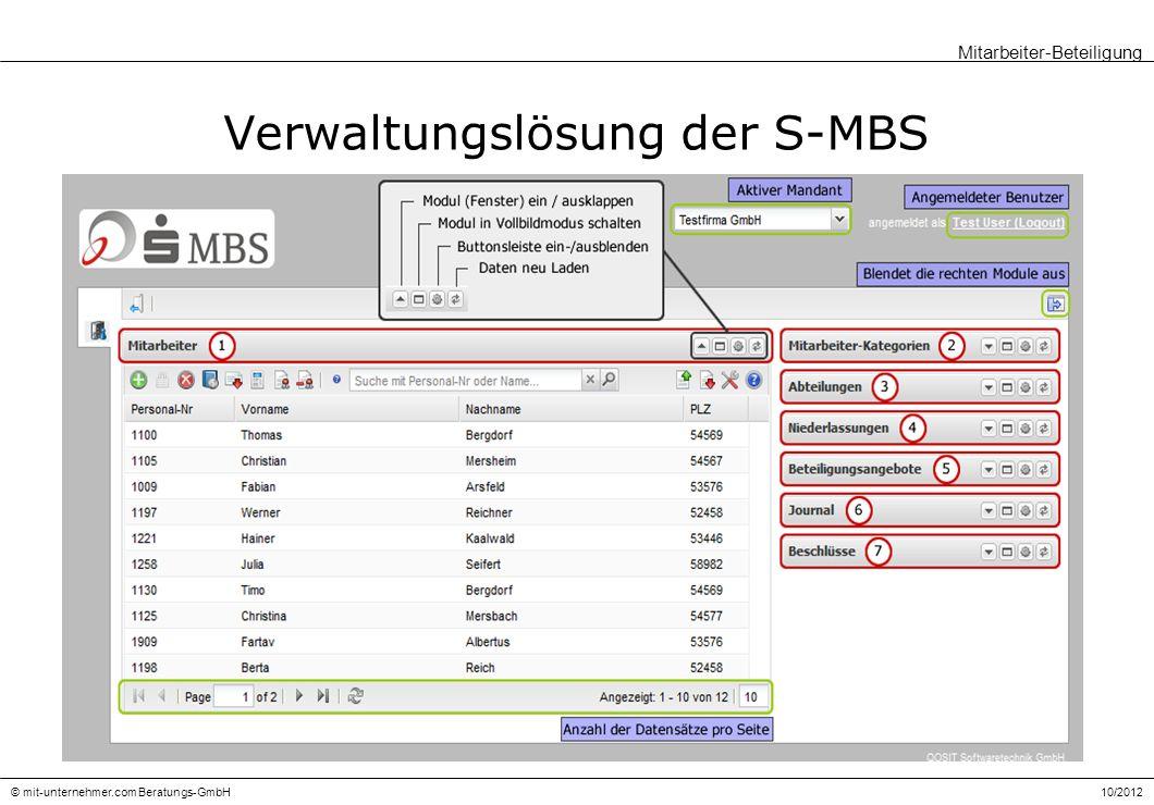 Verwaltungslösung der S-MBS