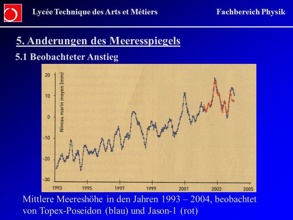 5. Anderungen des Meeresspiegels