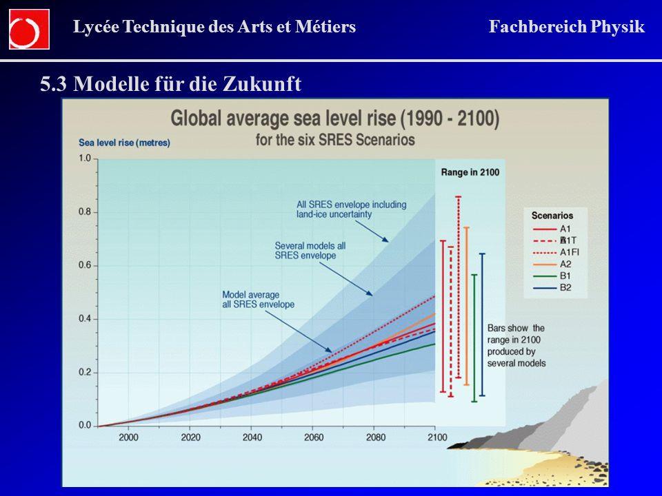 5.3 Modelle für die Zukunft