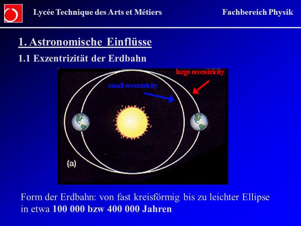 1. Astronomische Einflüsse