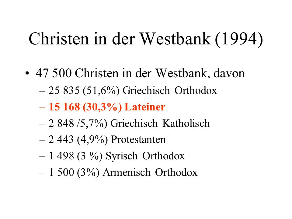 Christen in der Westbank (1994)