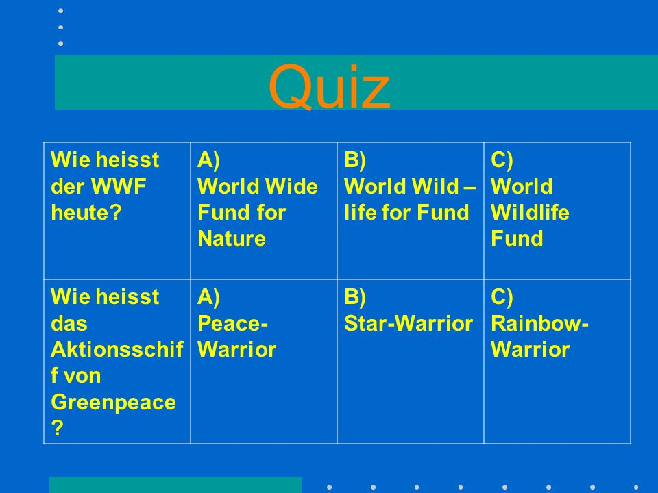 Quiz Wie heisst der WWF heute A) World Wide Fund for Nature B)