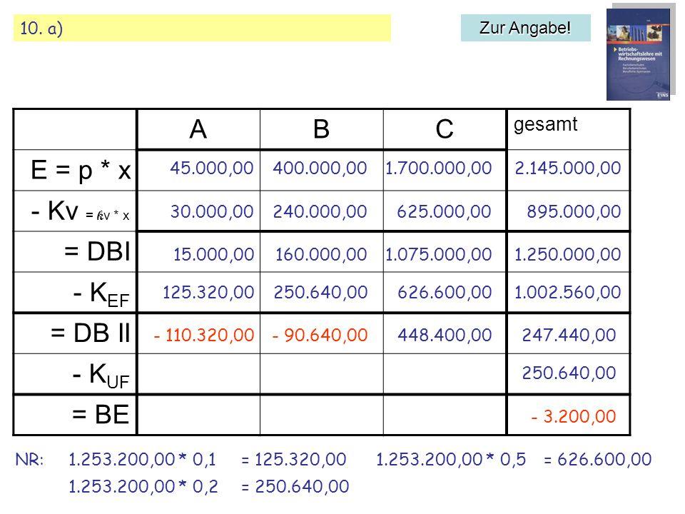 A B C E = p * x - Kv = kv * x = DBI KEF = DB II - KUF = BE gesamt
