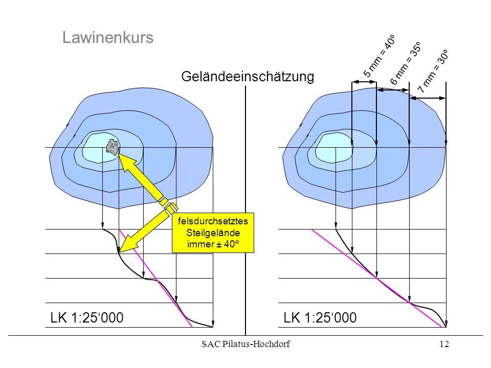 felsdurchsetztes Steilgelände immer ± 40º