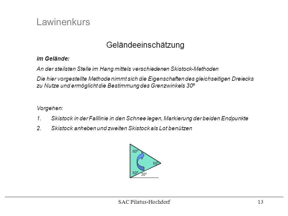 Lawinenkurs Geländeeinschätzung im Gelände: