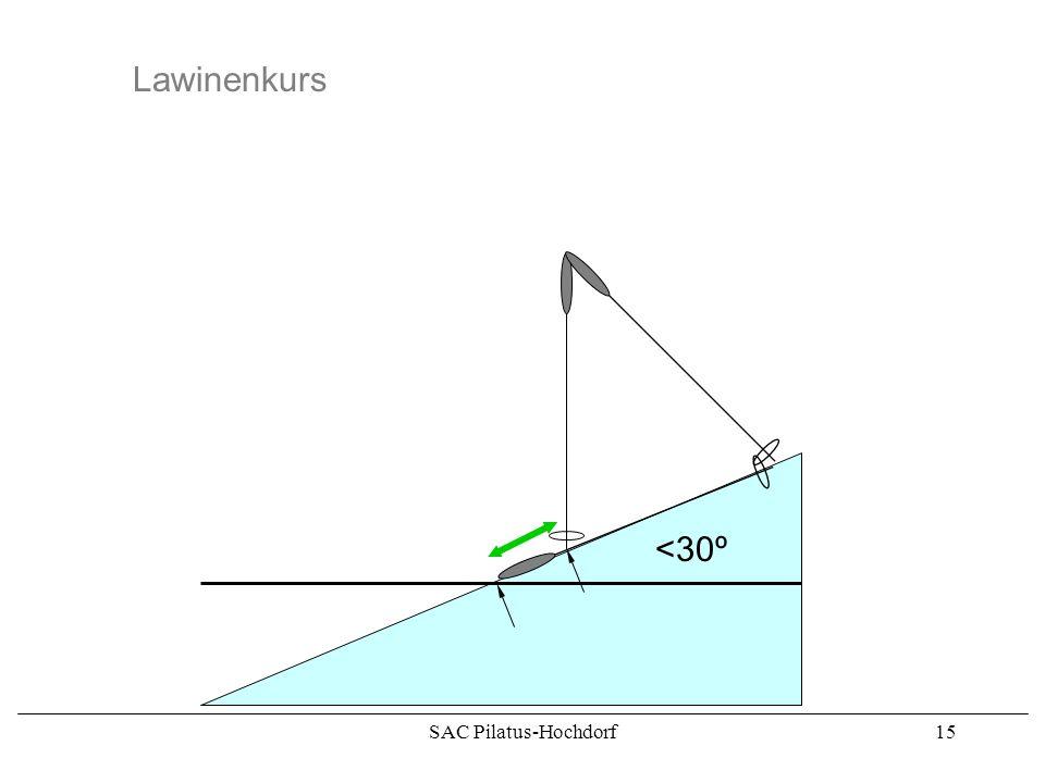 Lawinenkurs <30º SAC Pilatus-Hochdorf