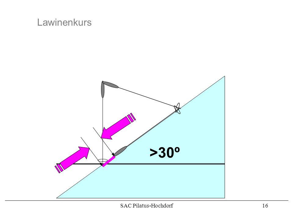 Lawinenkurs >30º SAC Pilatus-Hochdorf