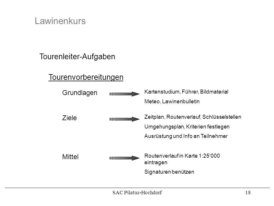 Lawinenkurs Tourenleiter-Aufgaben Tourenvorbereitungen Grundlagen