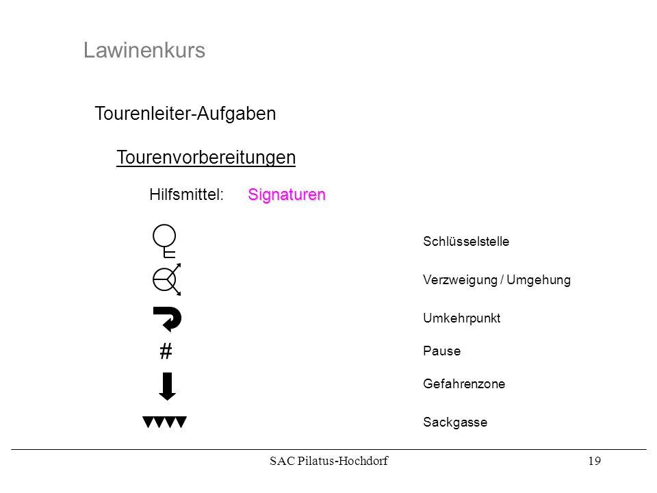 Lawinenkurs # Tourenleiter-Aufgaben Tourenvorbereitungen Hilfsmittel: