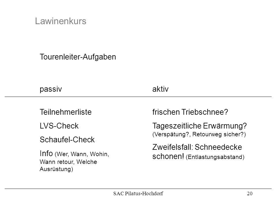 Lawinenkurs Tourenleiter-Aufgaben passiv aktiv Teilnehmerliste