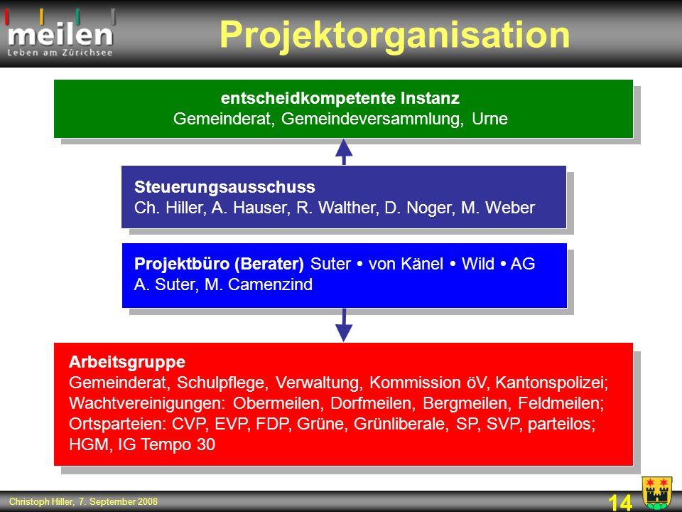 entscheidkompetente Instanz Gemeinderat, Gemeindeversammlung, Urne