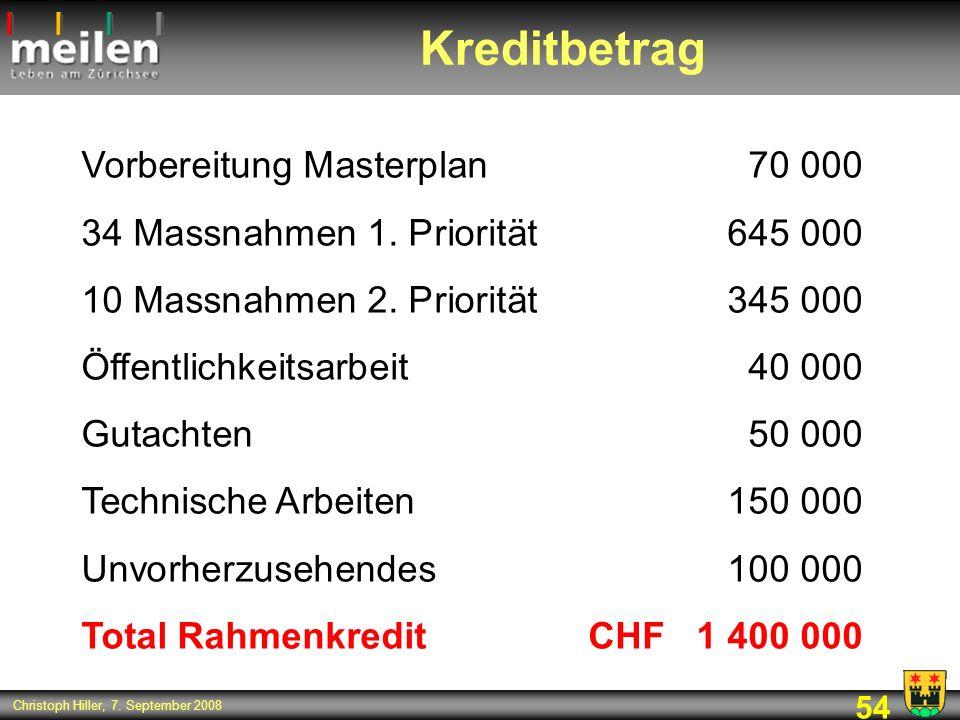 Kreditbetrag Vorbereitung Masterplan 70 000