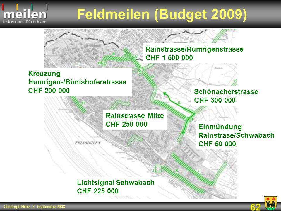 Feldmeilen (Budget 2009) Rainstrasse/Humrigenstrasse CHF 1 500 000