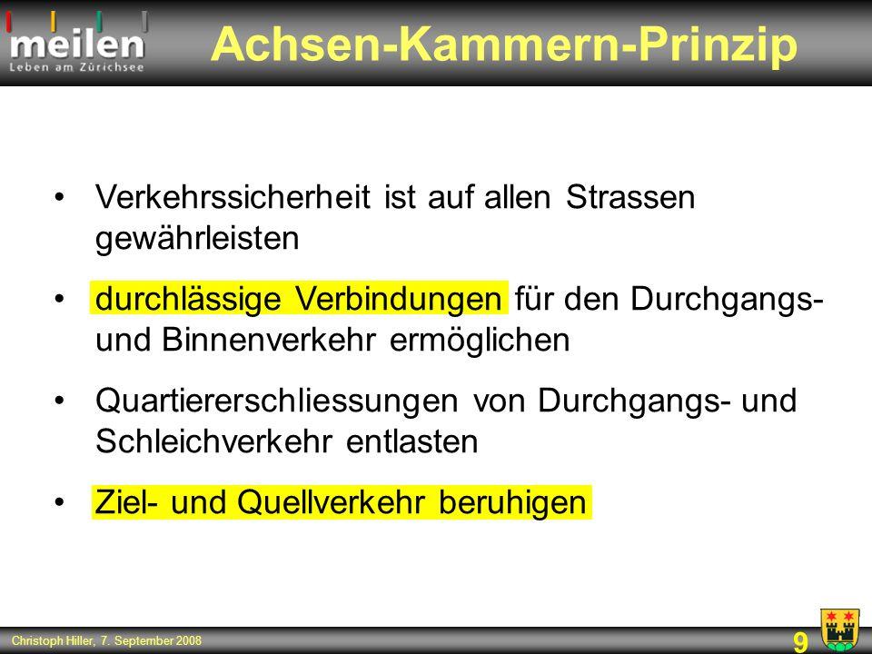 Achsen-Kammern-Prinzip