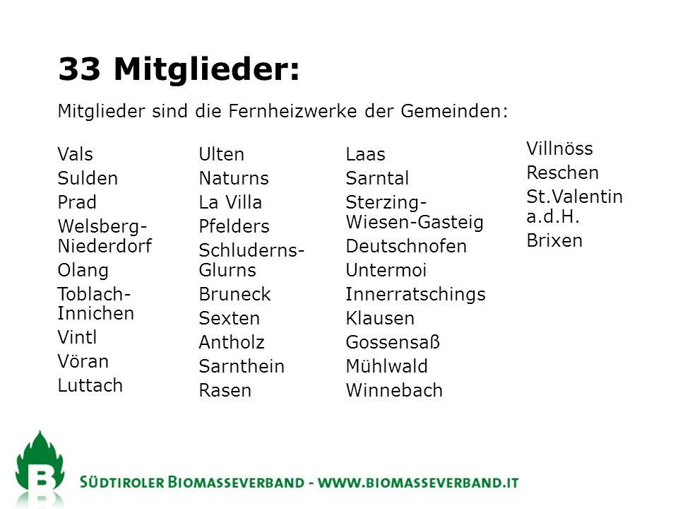33 Mitglieder: Mitglieder sind die Fernheizwerke der Gemeinden: