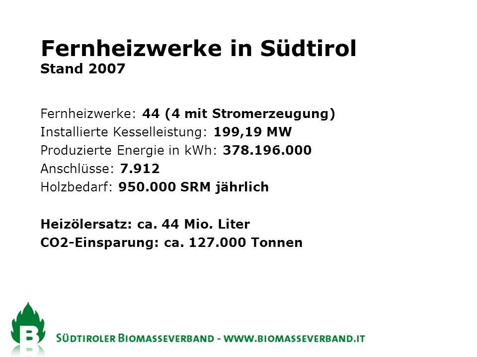 Fernheizwerke in Südtirol Stand 2007