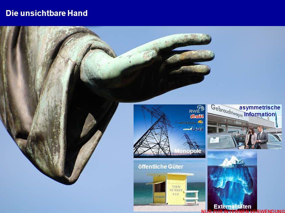 Die unsichtbare Hand und ihr sichtbares Versagen