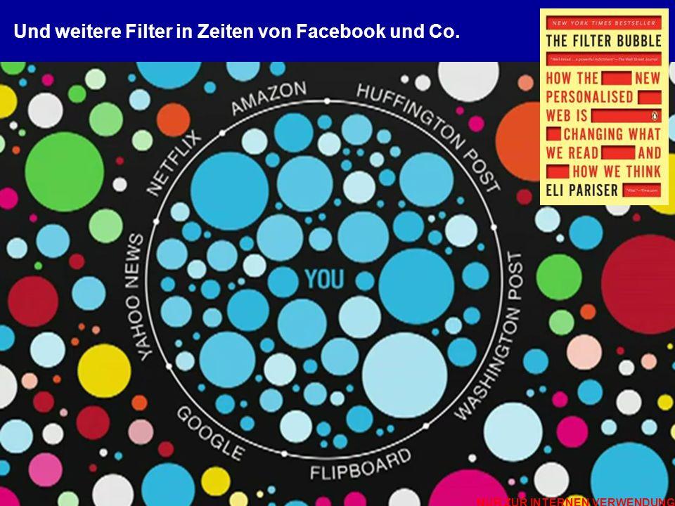 Und weitere Filter in Zeiten von Facebook und Co.