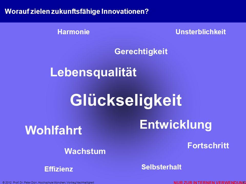 Worauf zielen zukunftsfähige Innovationen