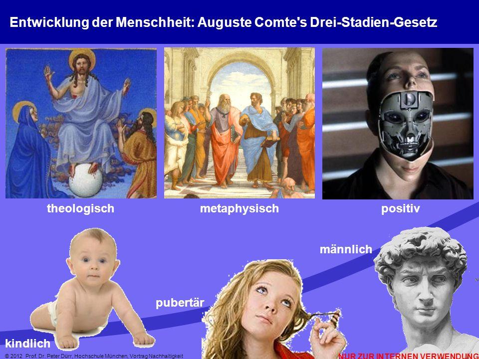 Entwicklung der Menschheit: Auguste Comte s Drei-Stadien-Gesetz