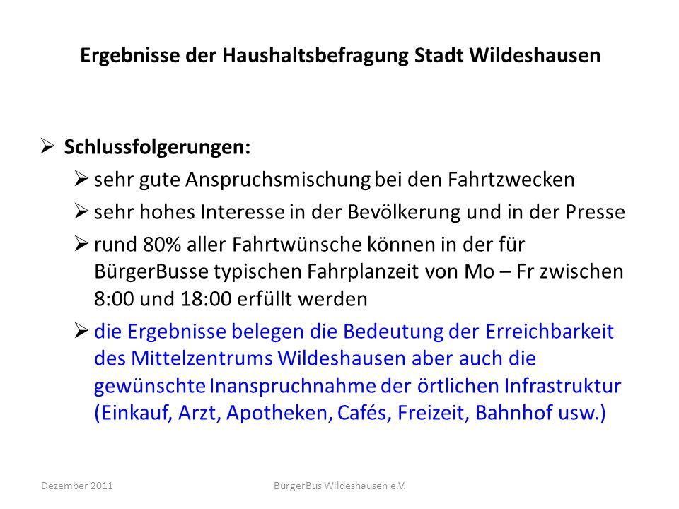 Ergebnisse der Haushaltsbefragung Stadt Wildeshausen