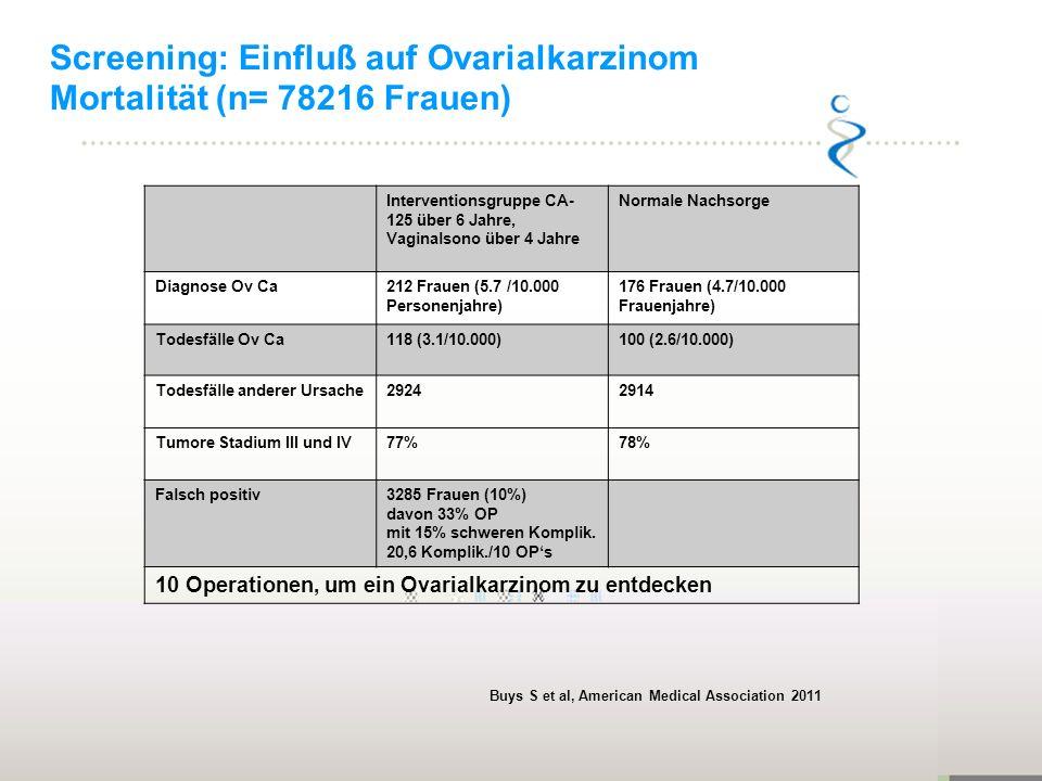 Screening: Einfluß auf Ovarialkarzinom Mortalität (n= 78216 Frauen)