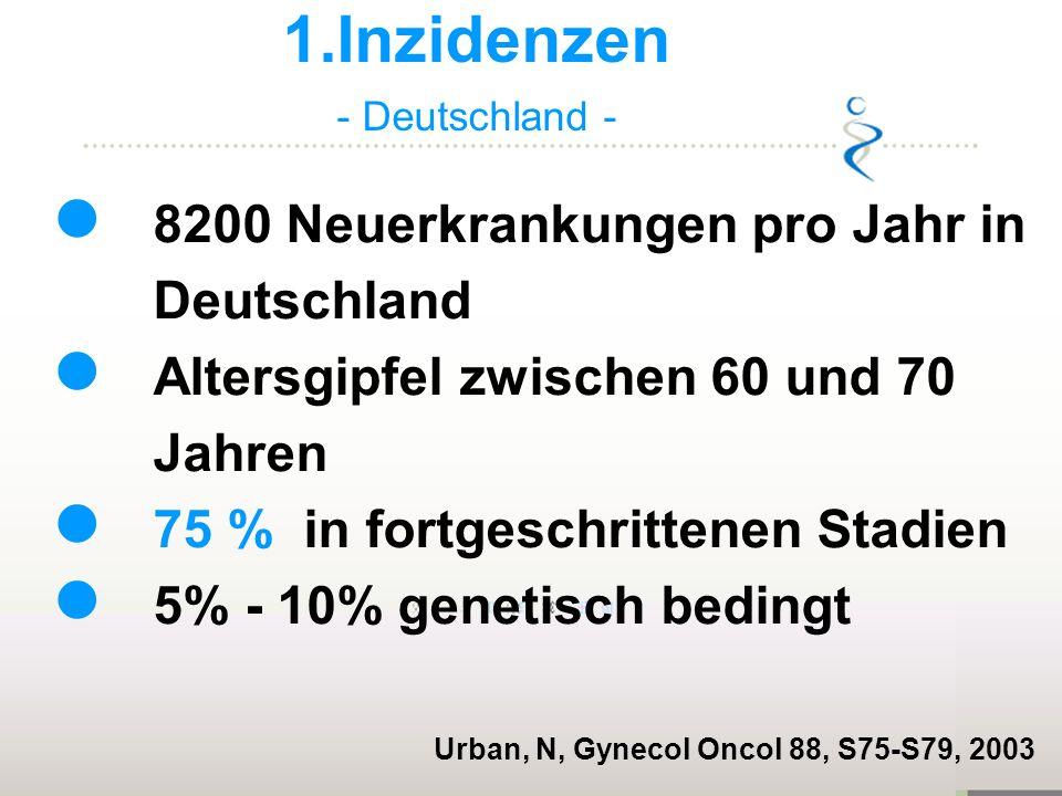 Inzidenzen 8200 Neuerkrankungen pro Jahr in Deutschland