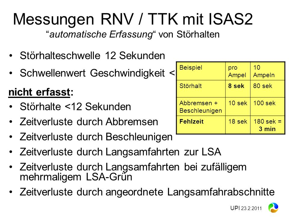 Messungen RNV / TTK mit ISAS2 automatische Erfassung von Störhalten