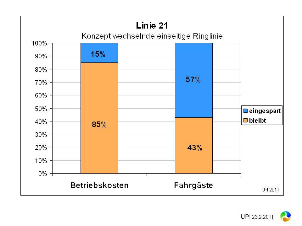 Bezirksbeiräte Neuenheim und HSH einstimmig dagegen