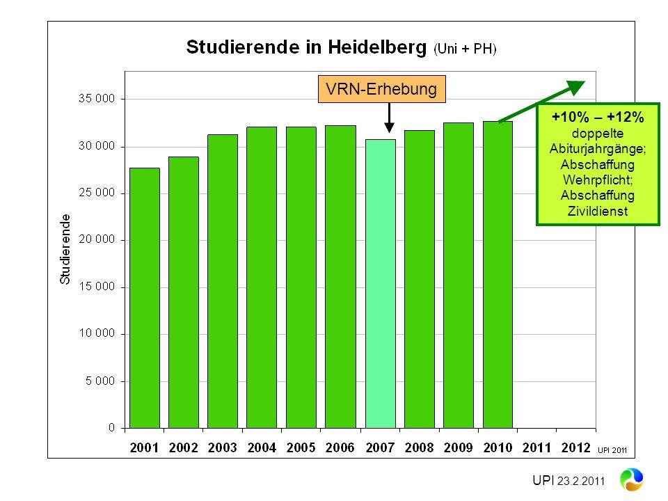 VRN-Erhebung +10% – +12% doppelte Abiturjahrgänge;