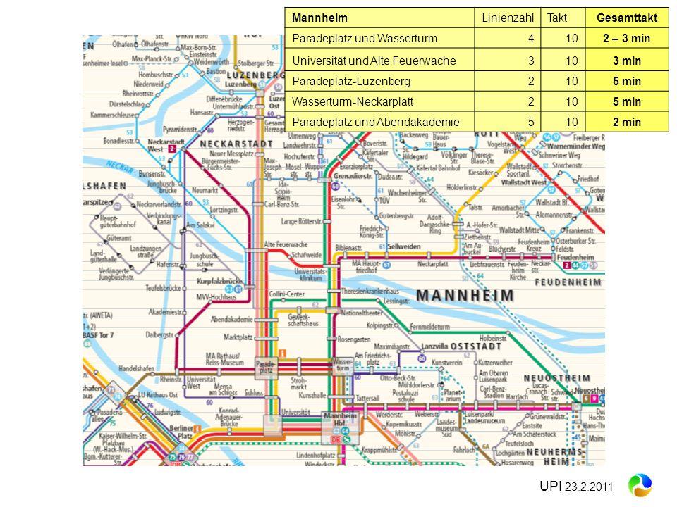 Mannheim Linienzahl. Takt. Gesamttakt. Paradeplatz und Wasserturm. 4. 10. 2 – 3 min. Universität und Alte Feuerwache.