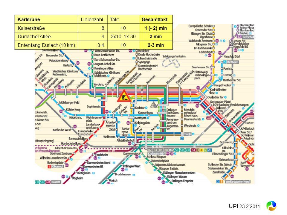 Karlsruhe Linienzahl. Takt. Gesamttakt. Kaiserstraße. 8. 10. 1 (- 2) min. Durlacher Allee. 4.