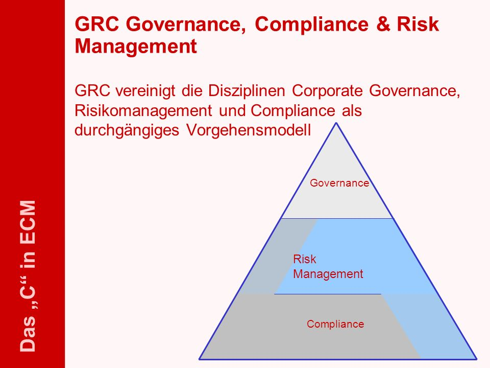 GRC Governance, Compliance & Risk Management