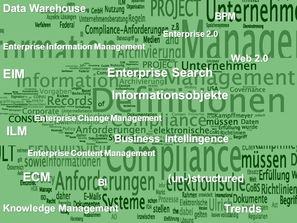 Enterprise Search EIM Informationsobjekte ILM ECM Trends