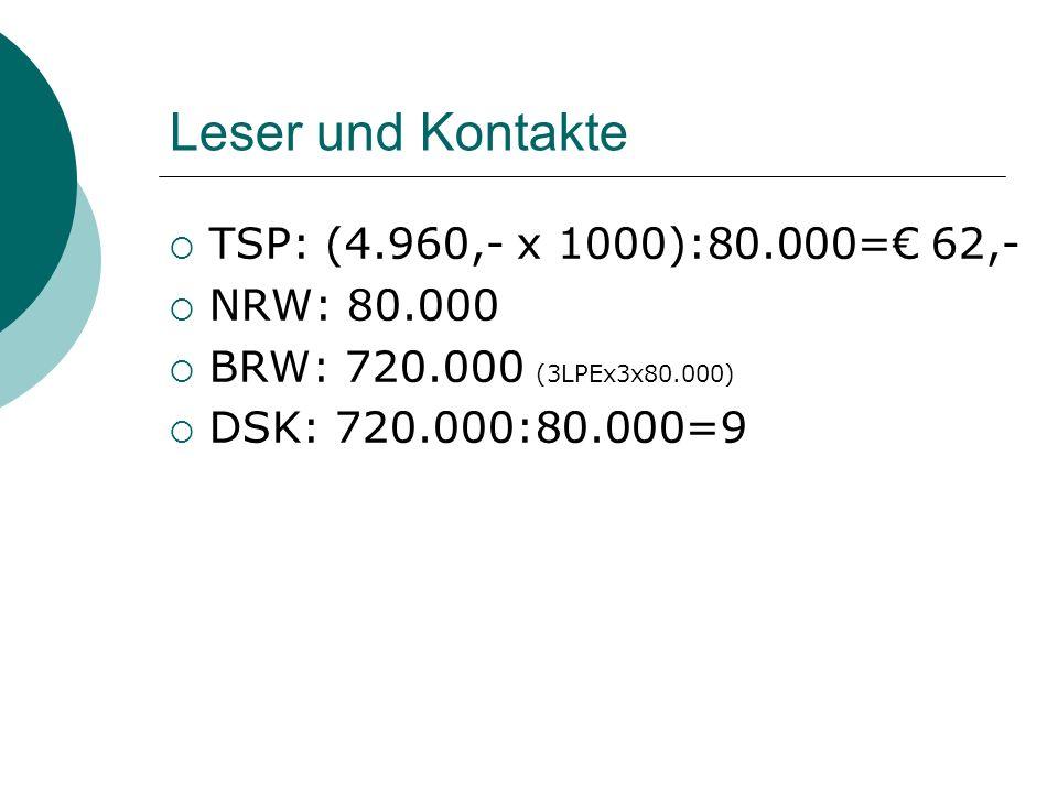 Leser und Kontakte TSP: (4.960,- x 1000):80.000=€ 62,- NRW: 80.000