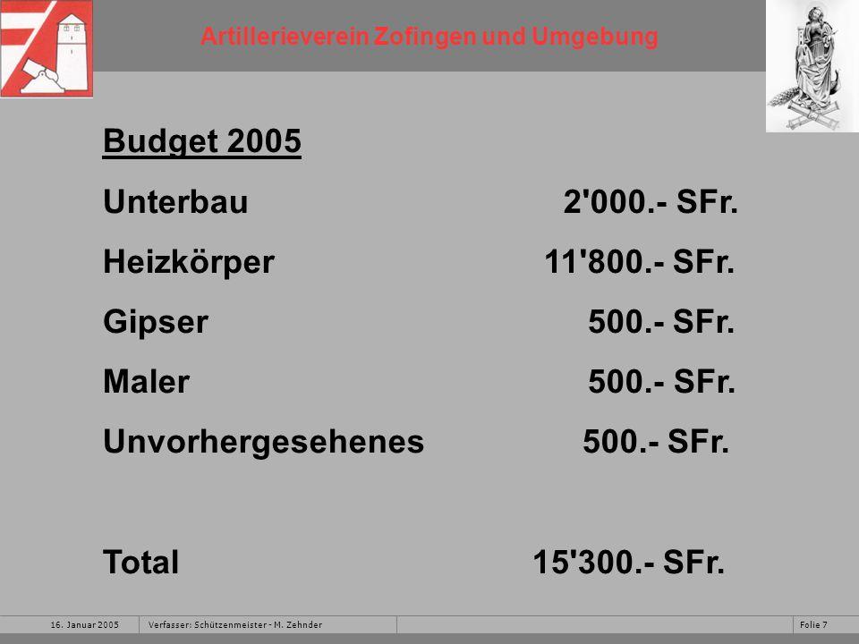 Unvorhergesehenes 500.- SFr.